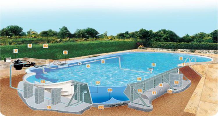 quanto custa montar uma piscina em casa